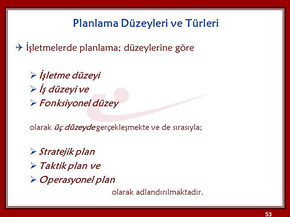 Planlama Düzeyleri ve Türleri