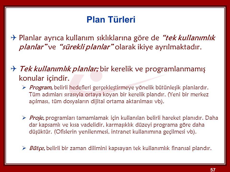 Planlar ayrıca kullanım sıklıklarına göre de tek kullanımlık planlar ve sürekli planlar olarak ikiye ayrılmaktadır.