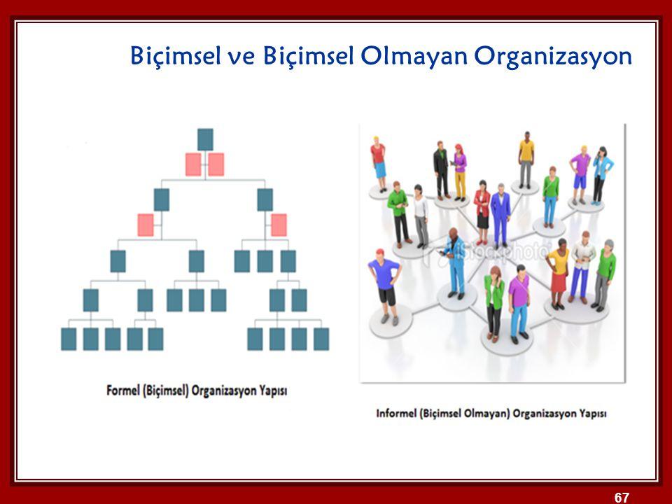 Biçimsel ve Biçimsel Olmayan Organizasyon