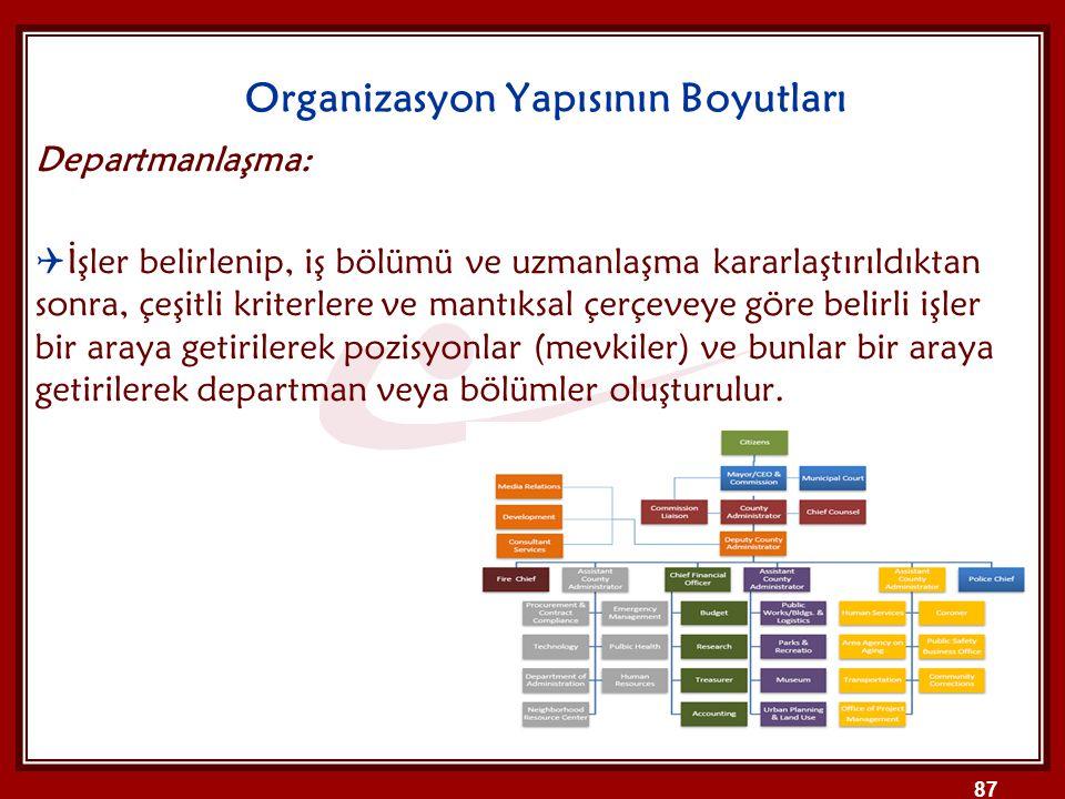 Organizasyon Yapısının Boyutları