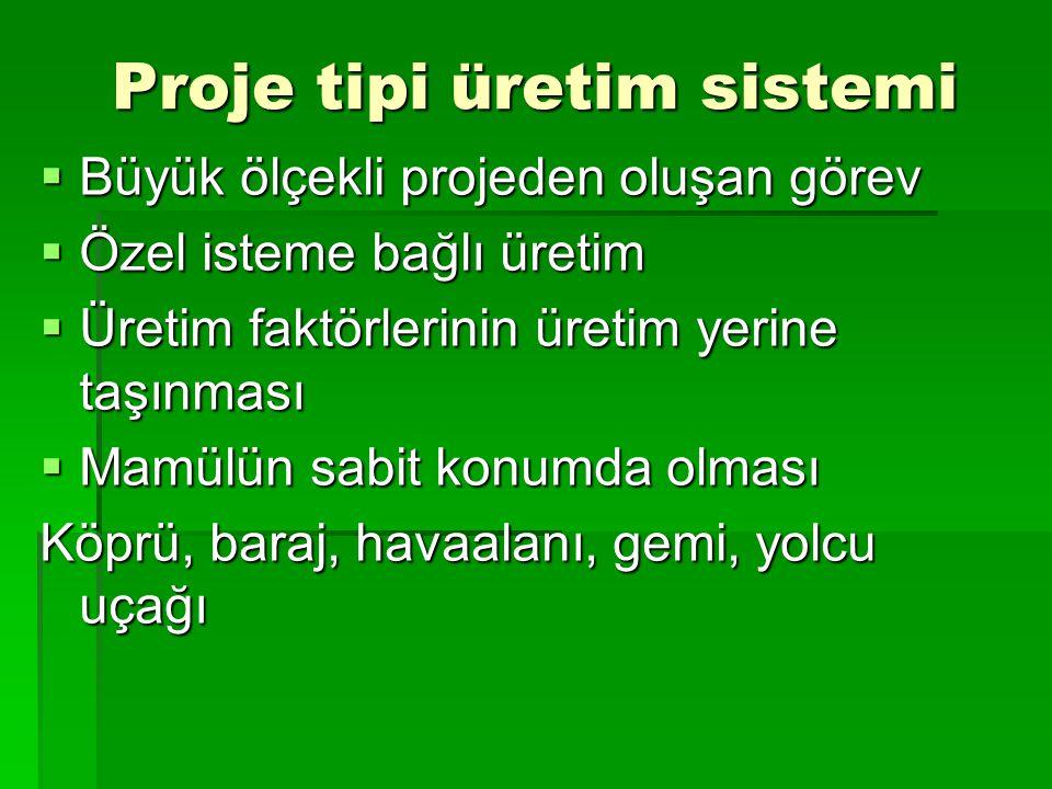 Proje tipi üretim sistemi