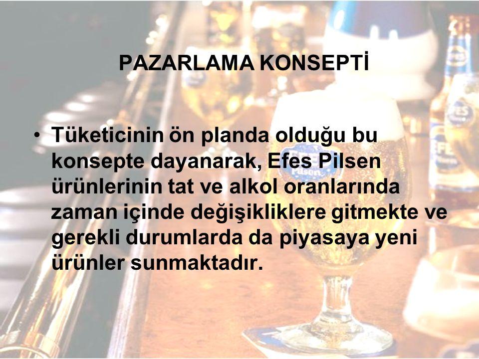 PAZARLAMA KONSEPTİ