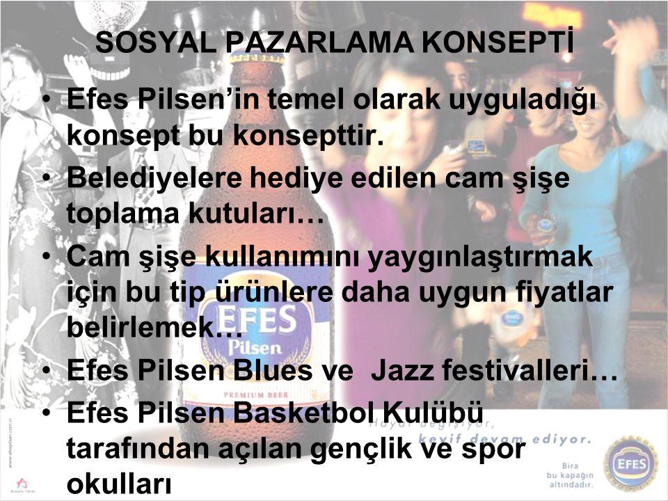 SOSYAL PAZARLAMA KONSEPTİ