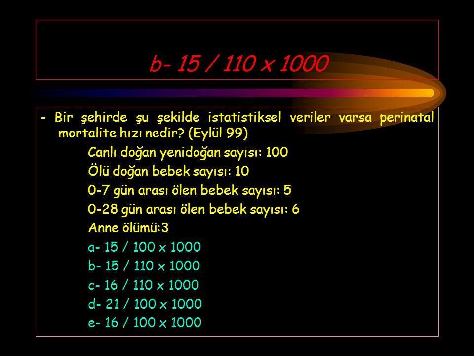 b- 15 / 110 x 1000 - Bir şehirde şu şekilde istatistiksel veriler varsa perinatal mortalite hızı nedir (Eylül 99)