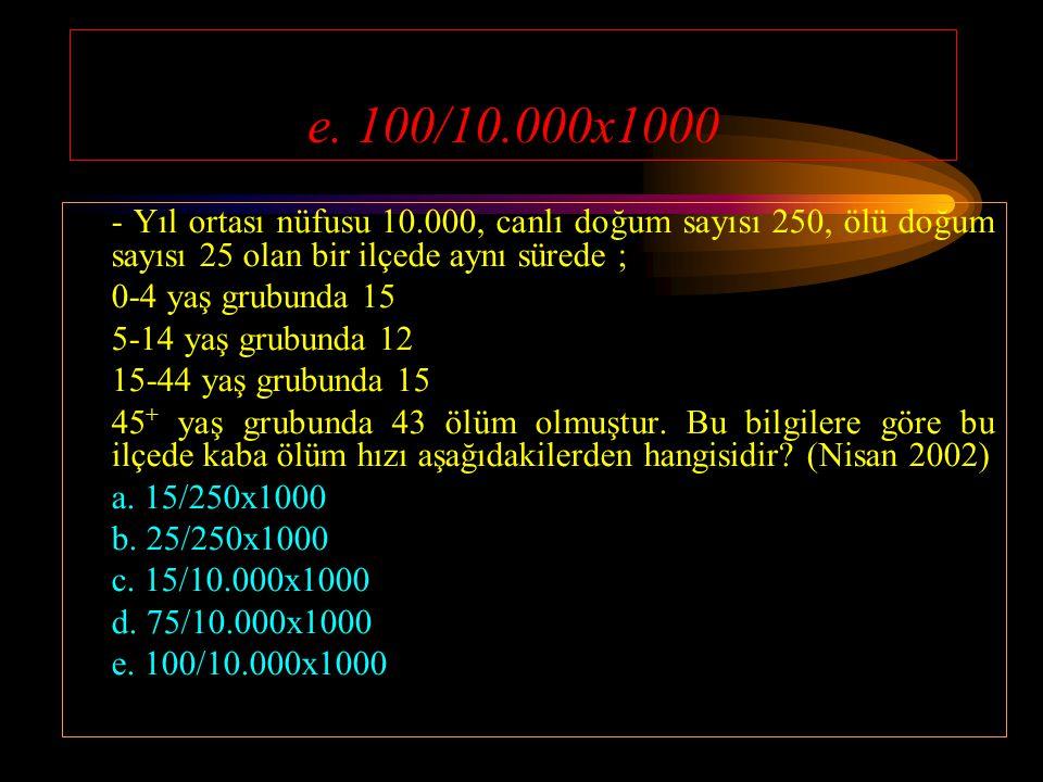 e. 100/10.000x1000 0-4 yaş grubunda 15 5-14 yaş grubunda 12