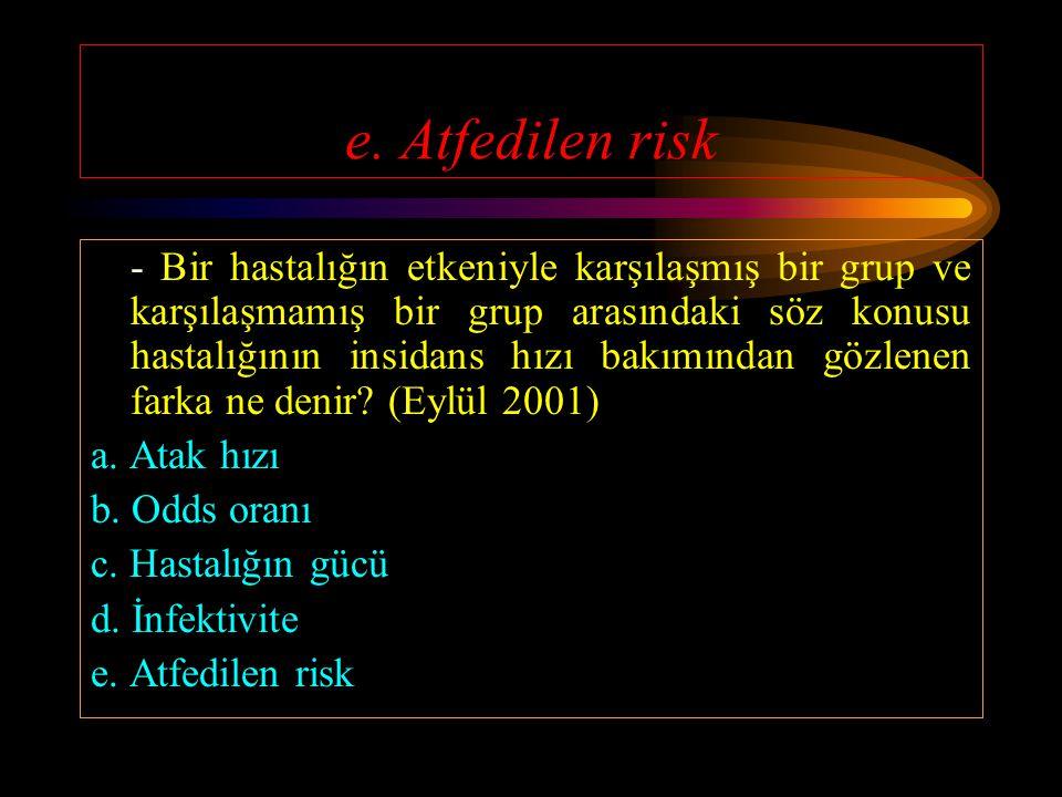 e. Atfedilen risk