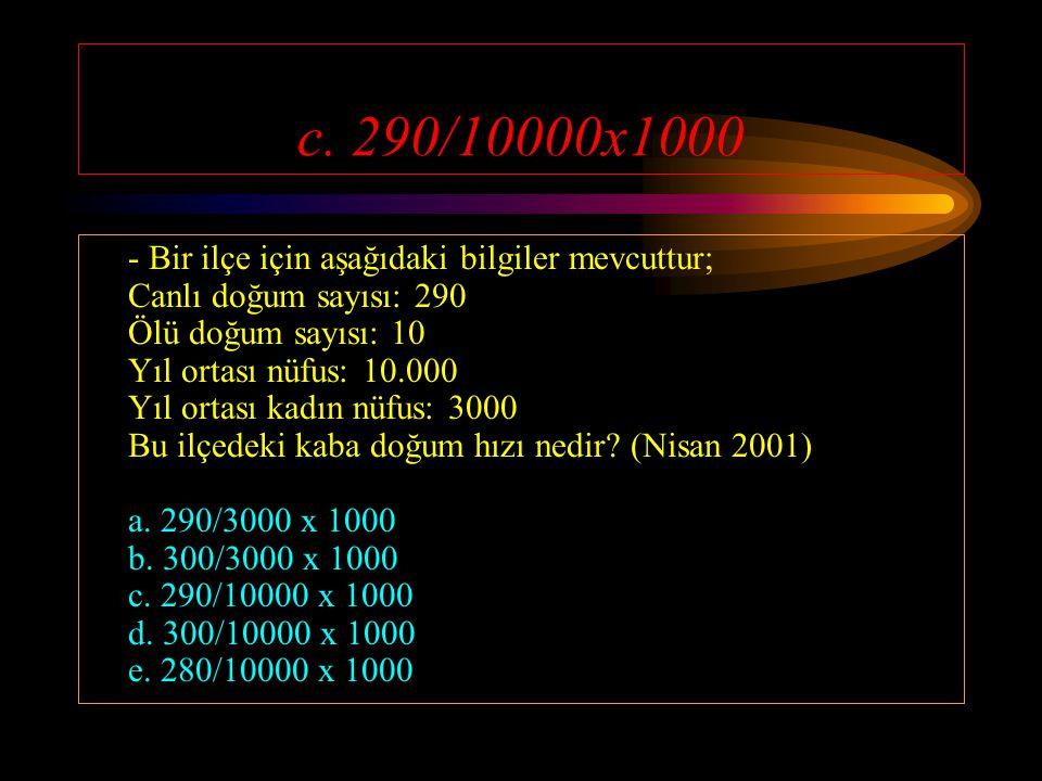 c. 290/10000x1000