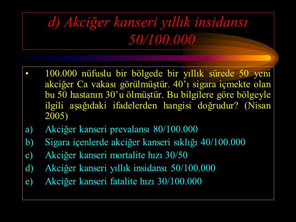 d) Akciğer kanseri yıllık insidansı 50/100.000