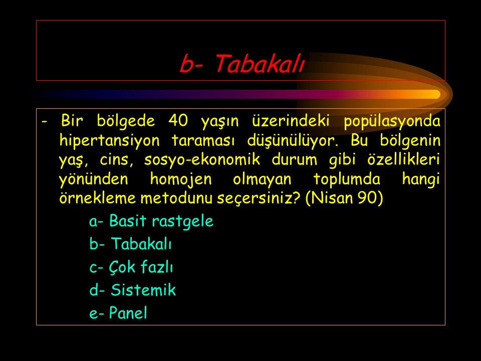 b- Tabakalı