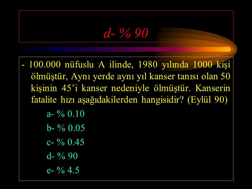 d- % 90