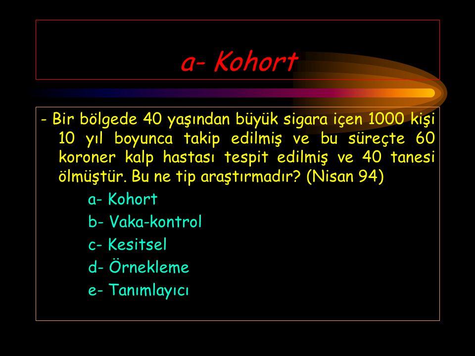 a- Kohort