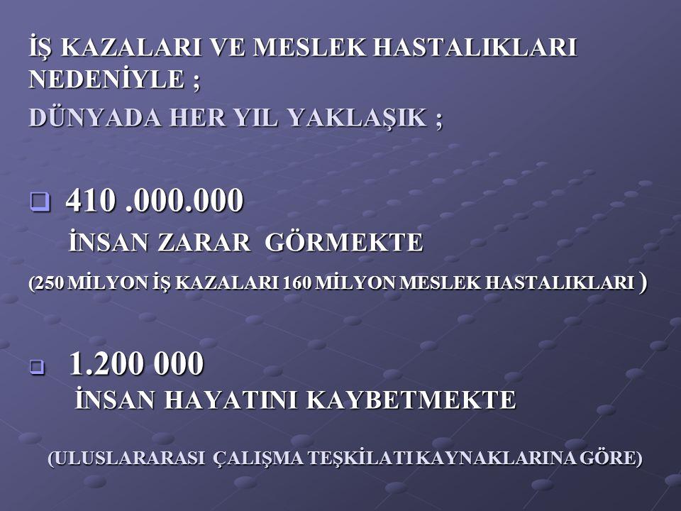İŞ KAZALARI VE MESLEK HASTALIKLARI NEDENİYLE ;