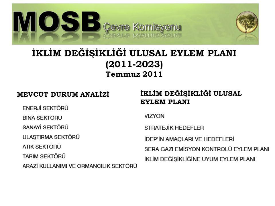 İKLİM DEĞİŞİKLİĞİ ULUSAL EYLEM PLANI (2011-2023) Temmuz 2011