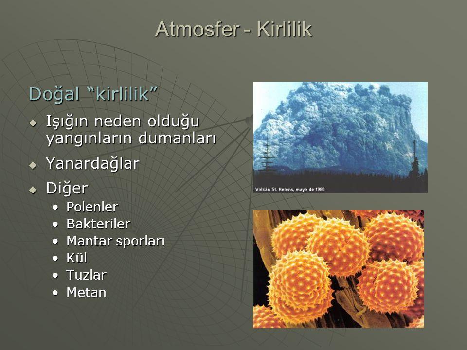 Atmosfer - Kirlilik Doğal kirlilik