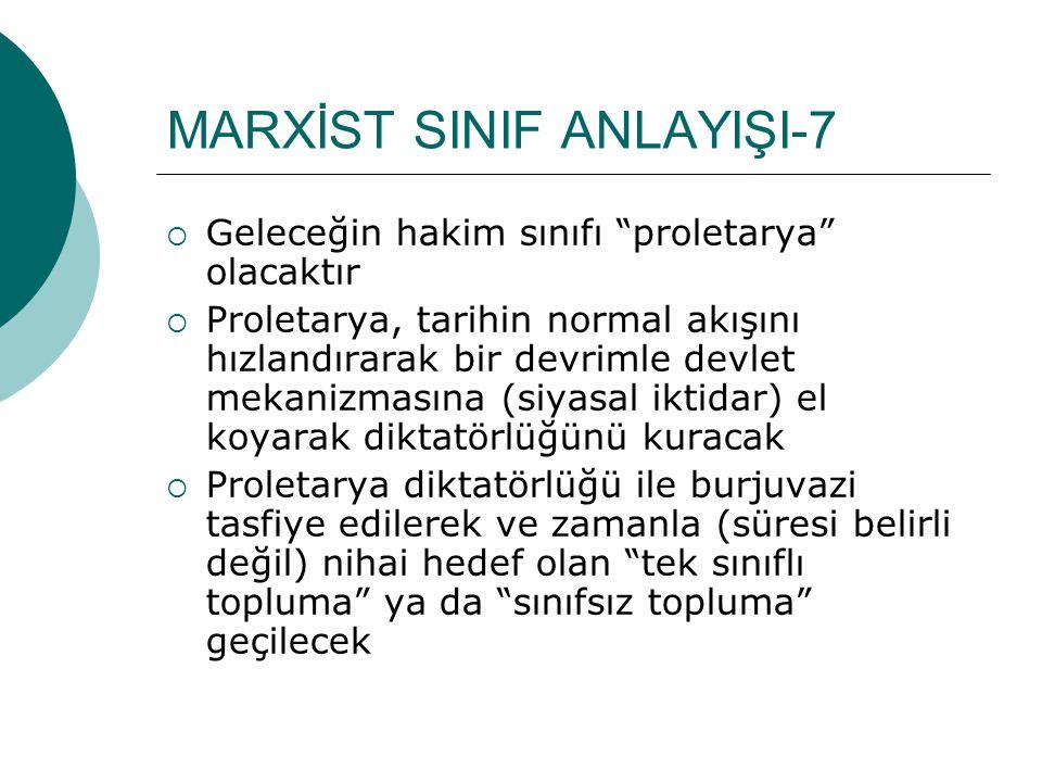 MARXİST SINIF ANLAYIŞI-7
