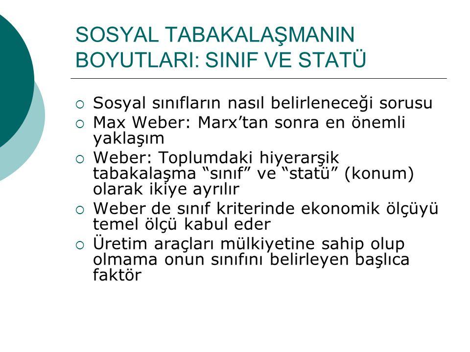 SOSYAL TABAKALAŞMANIN BOYUTLARI: SINIF VE STATÜ