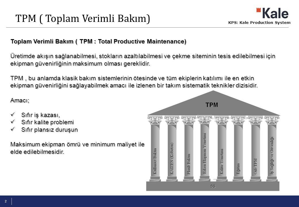 TPM ( Toplam Verimli Bakım)