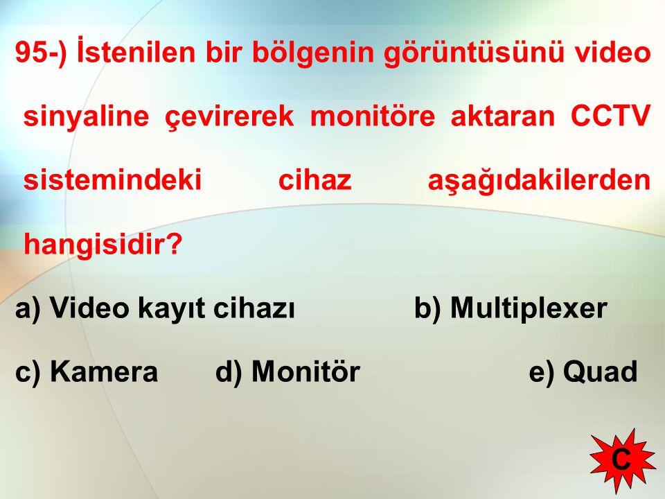 95-) İstenilen bir bölgenin görüntüsünü video sinyaline çevirerek monitöre aktaran CCTV sistemindeki cihaz aşağıdakilerden hangisidir