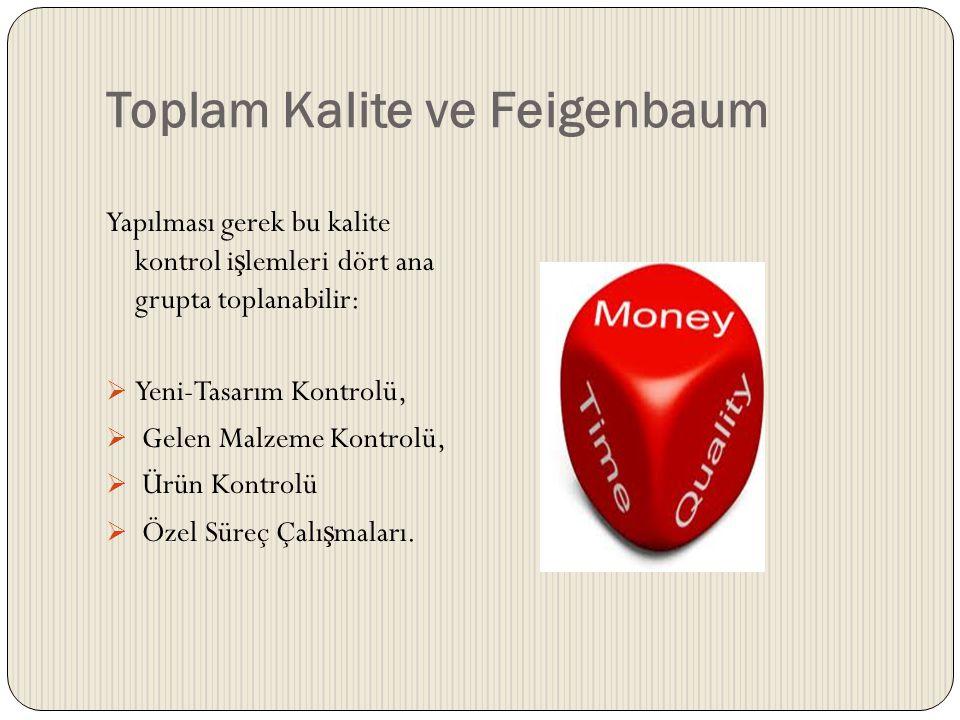 Toplam Kalite ve Feigenbaum