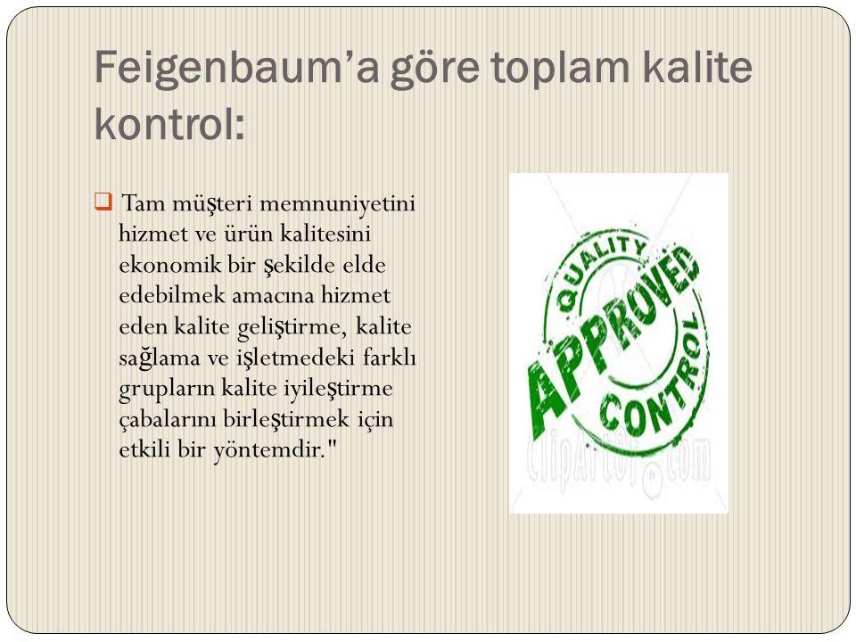 Feigenbaum'a göre toplam kalite kontrol: