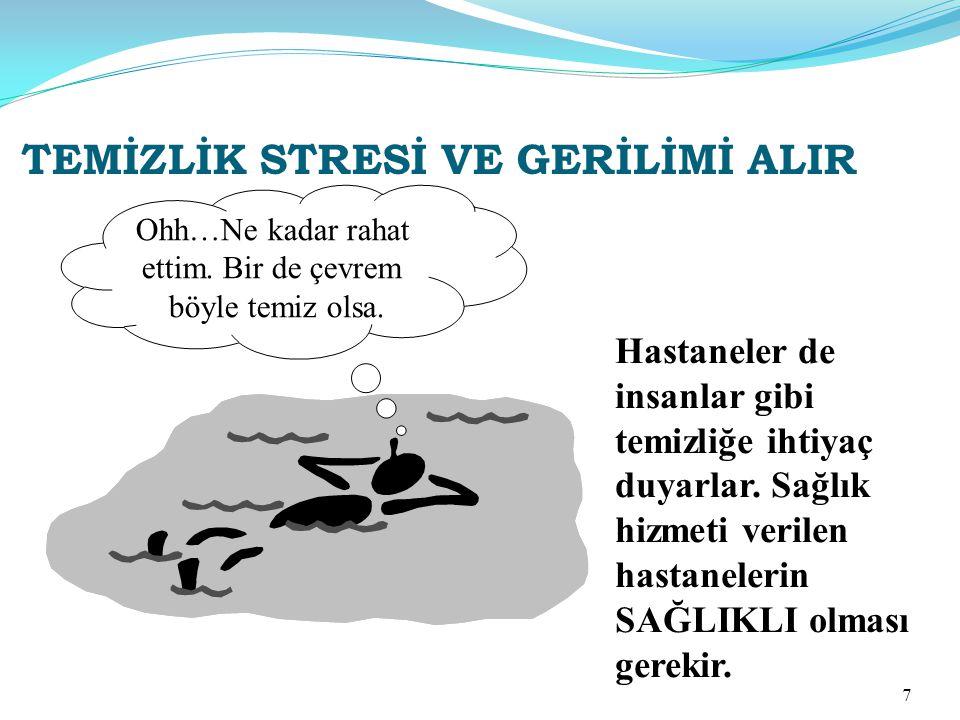 TEMİZLİK STRESİ VE GERİLİMİ ALIR