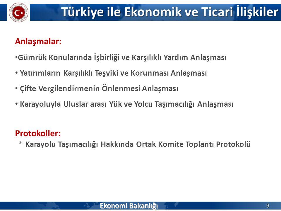 Türkiye ile Ekonomik ve Ticari İlişkiler