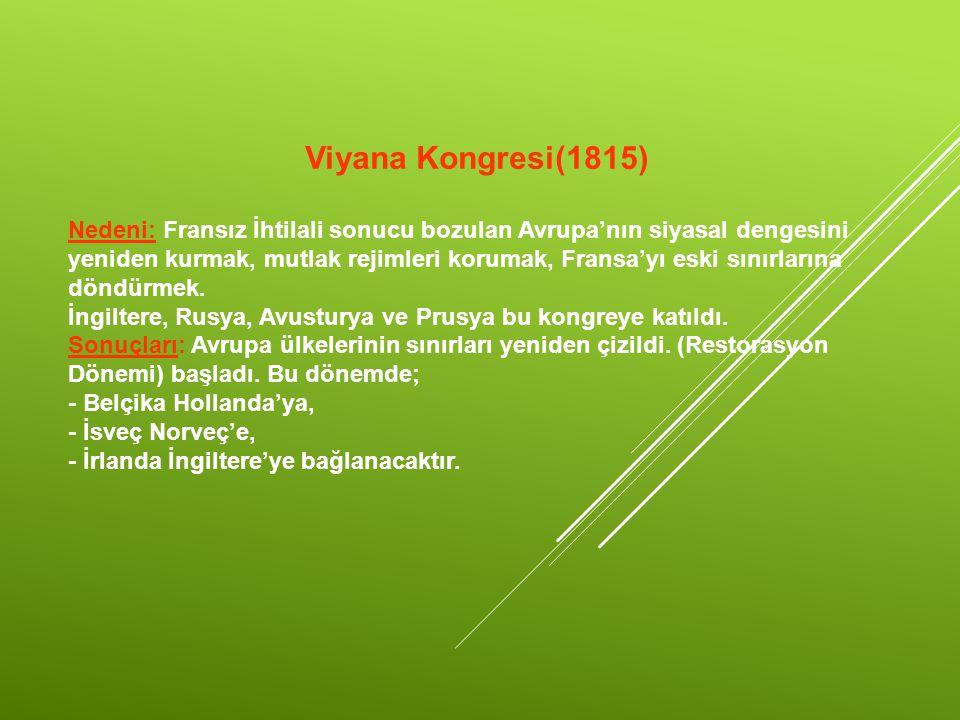 Viyana Kongresi(1815)