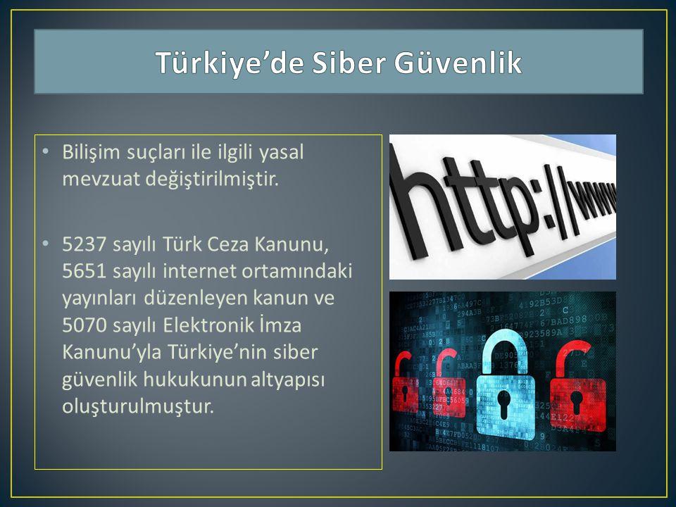 Türkiye'de Siber Güvenlik