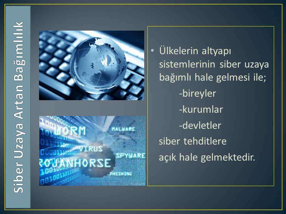 Siber Uzaya Artan Bağımlılık
