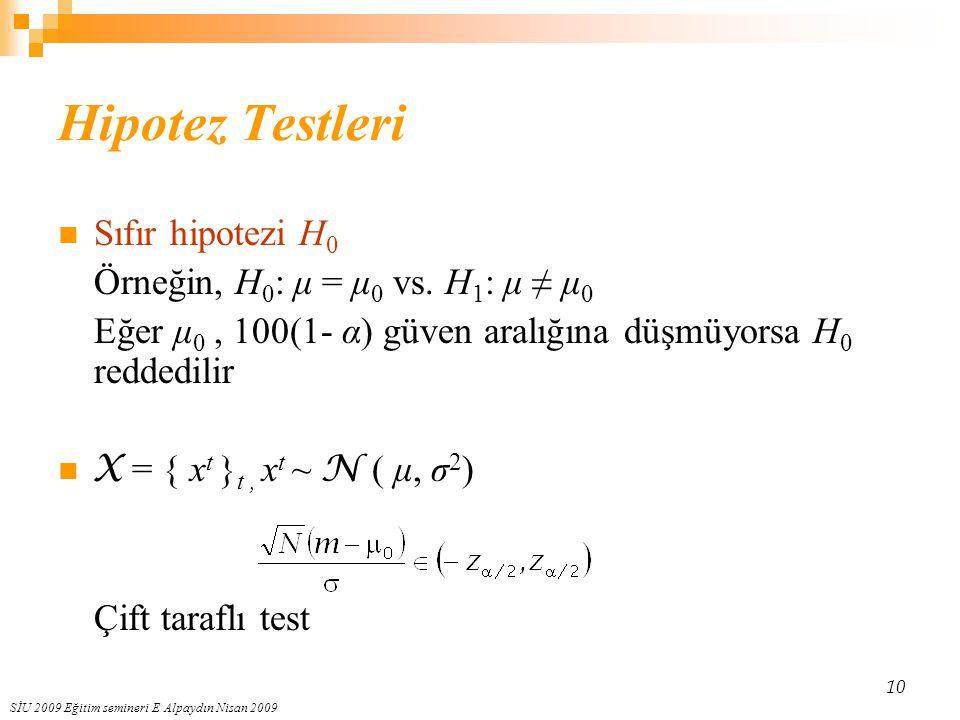 Hipotez Testleri Sıfır hipotezi H0 Örneğin, H0: μ = μ0 vs. H1: μ ≠ μ0