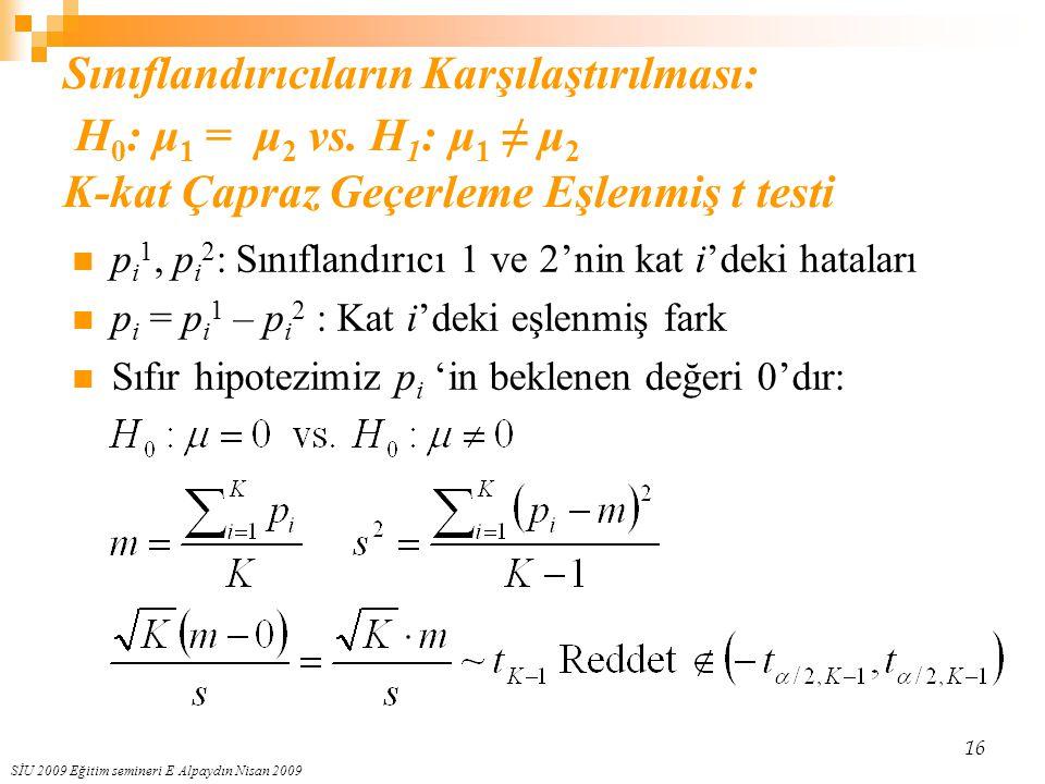 Sınıflandırıcıların Karşılaştırılması: H0: μ1 = μ2 vs