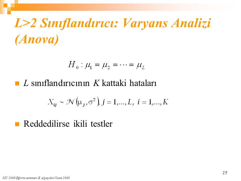 L>2 Sınıflandırıcı: Varyans Analizi (Anova)