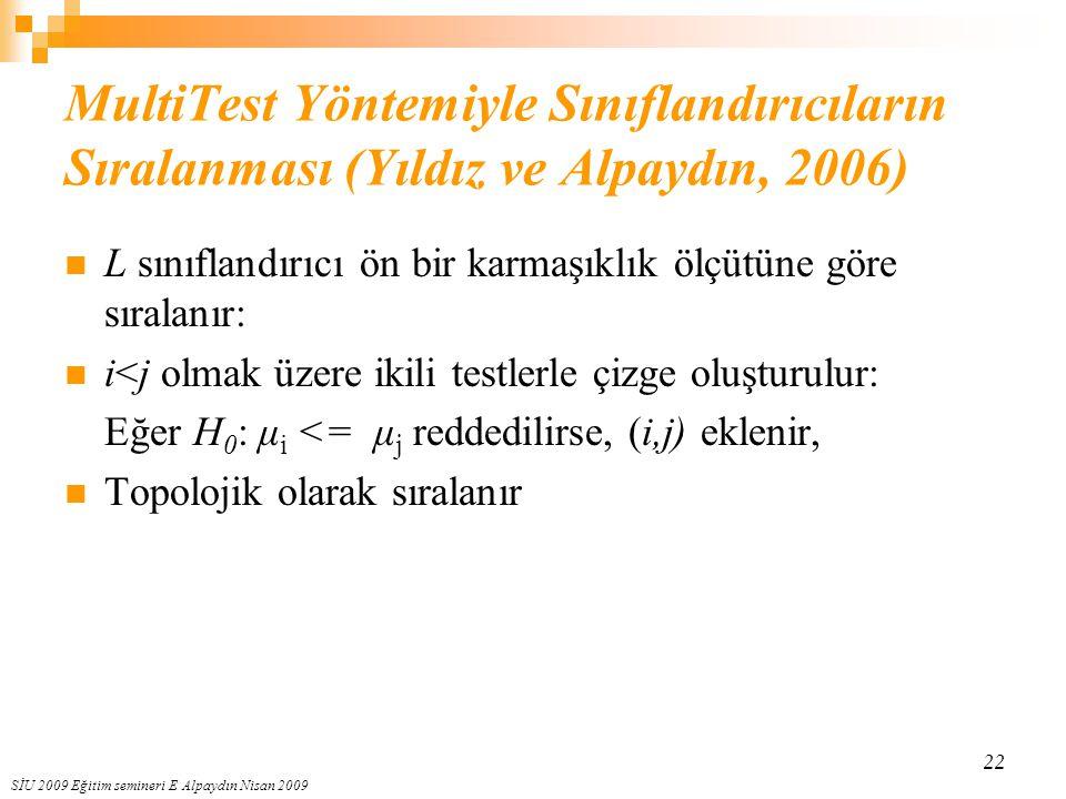 MultiTest Yöntemiyle Sınıflandırıcıların Sıralanması (Yıldız ve Alpaydın, 2006)