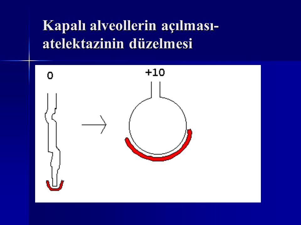 Kapalı alveollerin açılması-atelektazinin düzelmesi