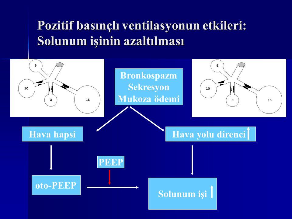 Pozitif basınçlı ventilasyonun etkileri: Solunum işinin azaltılması