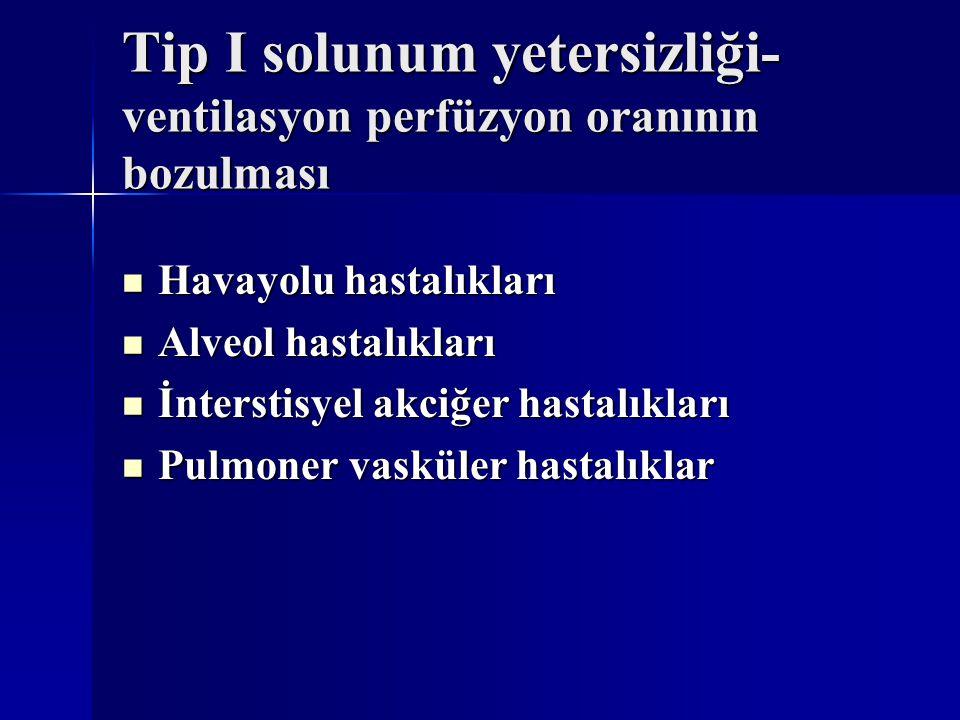 Tip I solunum yetersizliği-ventilasyon perfüzyon oranının bozulması
