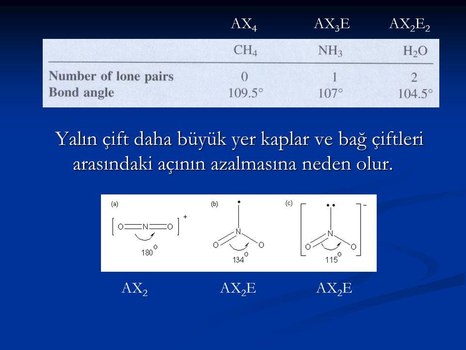 AX4 AX3E AX2E2 Yalın çift daha büyük yer kaplar ve bağ çiftleri arasındaki açının azalmasına neden olur.