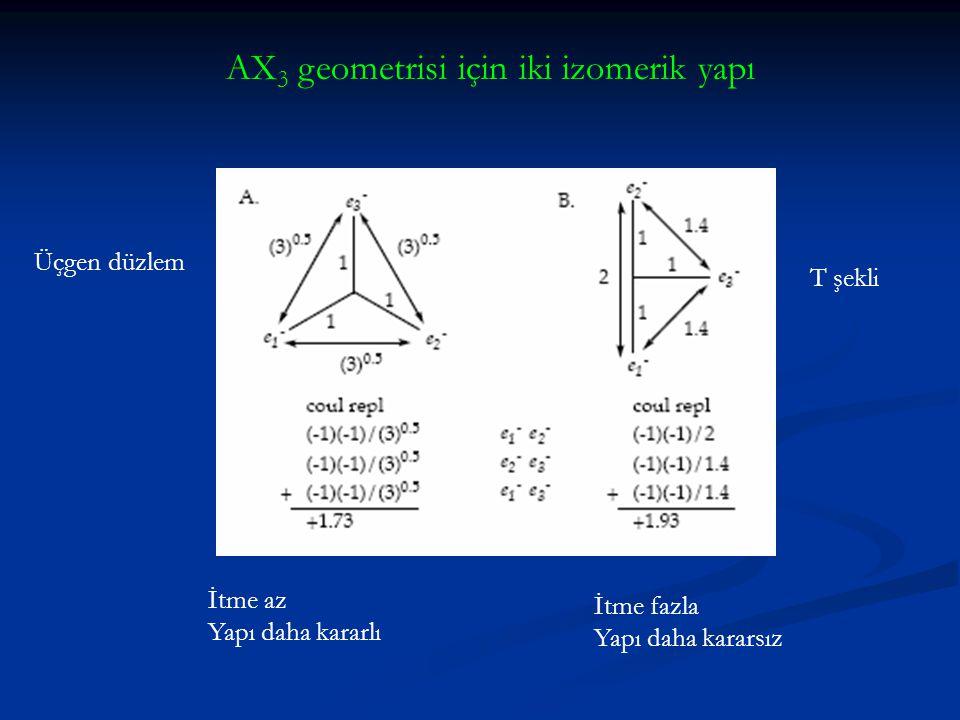 AX3 geometrisi için iki izomerik yapı