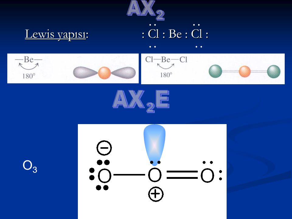 AX 2 . . . . Lewis yapısı: : Cl : Be : Cl : . . . . AX E 2 O3