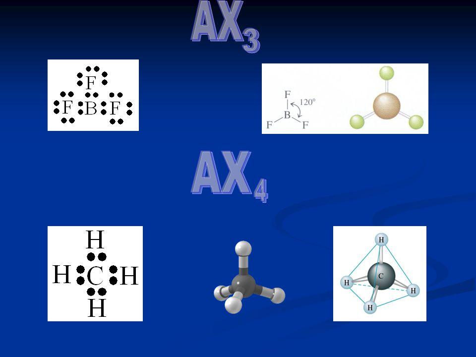 AX 3 AX 4