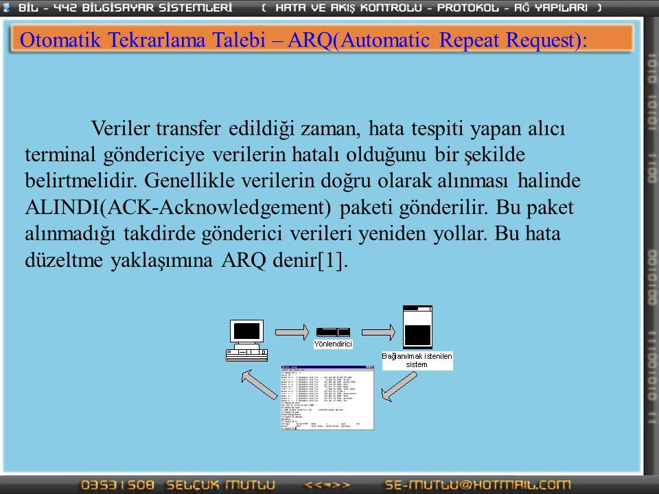 Otomatik Tekrarlama Talebi – ARQ(Automatic Repeat Request):