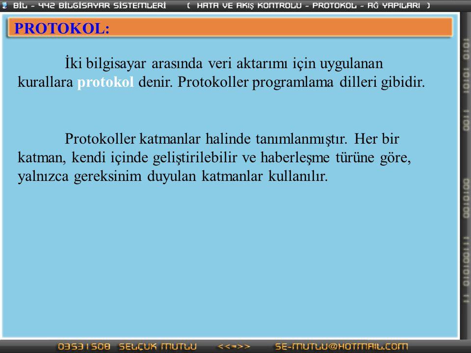 PROTOKOL: İki bilgisayar arasında veri aktarımı için uygulanan kurallara protokol denir. Protokoller programlama dilleri gibidir.