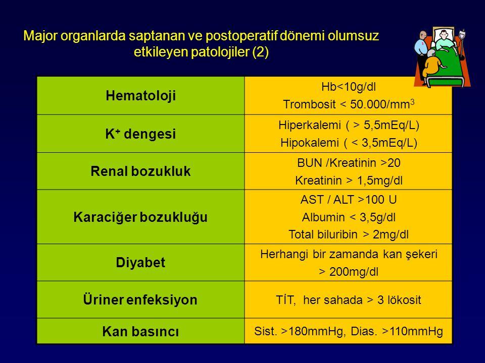 Major organlarda saptanan ve postoperatif dönemi olumsuz etkileyen patolojiler (2)