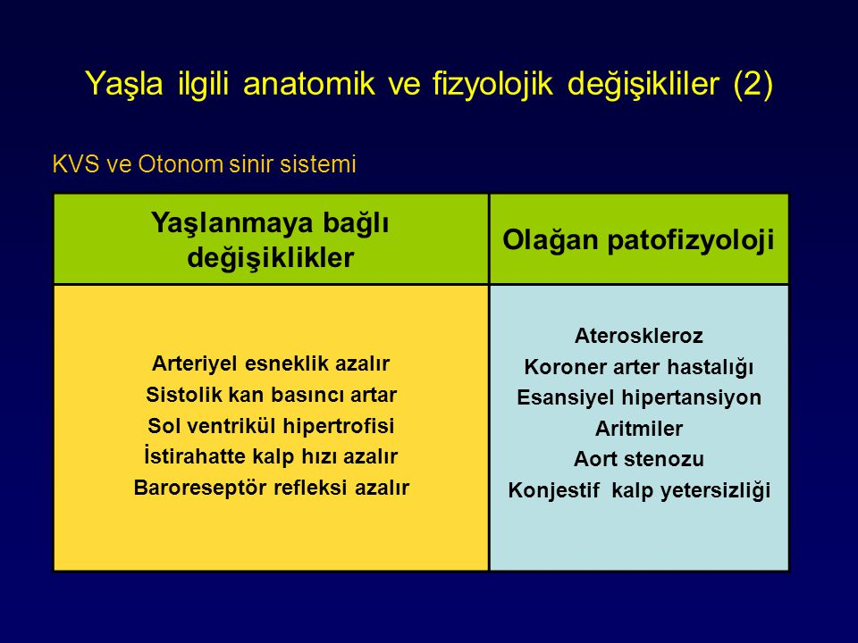 Yaşla ilgili anatomik ve fizyolojik değişikliler (2)