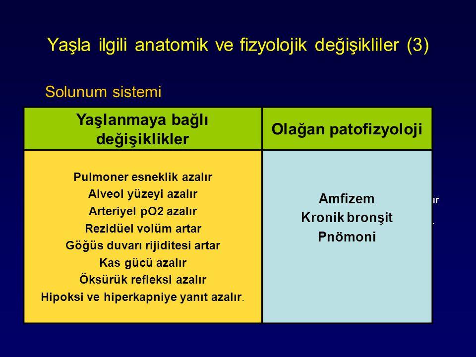 Yaşla ilgili anatomik ve fizyolojik değişikliler (3)
