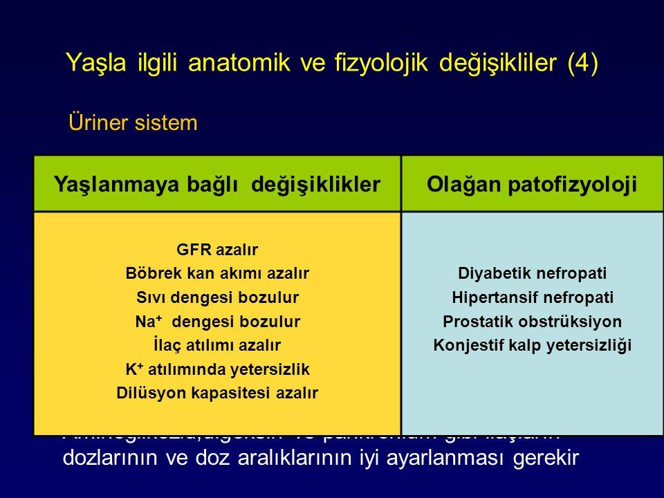 Yaşla ilgili anatomik ve fizyolojik değişikliler (4)