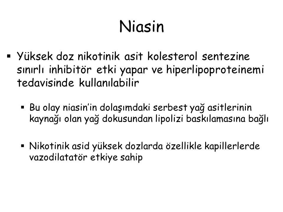 Niasin Yüksek doz nikotinik asit kolesterol sentezine sınırlı inhibitör etki yapar ve hiperlipoproteinemi tedavisinde kullanılabilir.