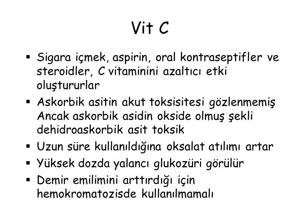 Vit C Sigara içmek, aspirin, oral kontraseptifler ve steroidler, C vitaminini azaltıcı etki oluştururlar.