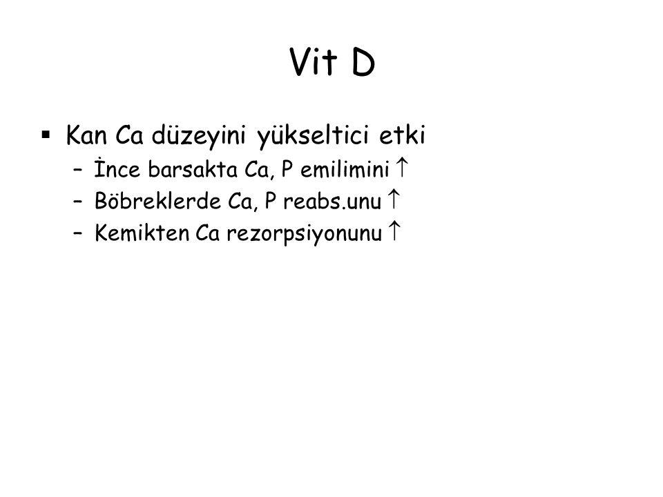 Vit D Kan Ca düzeyini yükseltici etki İnce barsakta Ca, P emilimini 