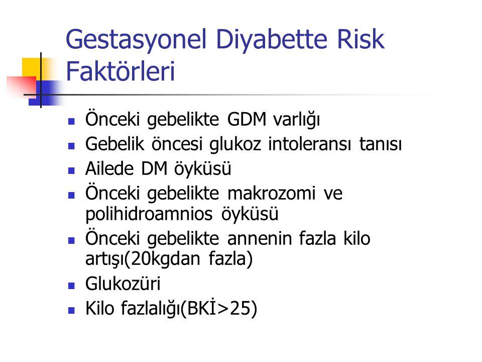 Gestasyonel Diyabette Risk Faktörleri